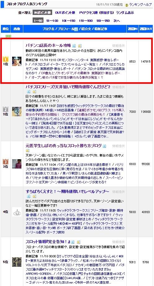 にほんブログ村スロットランキング