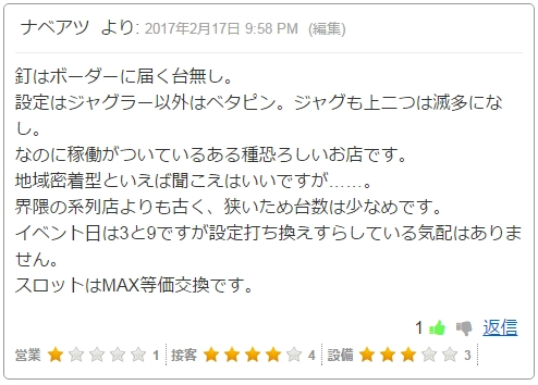 D'station前橋若宮店 口コミ