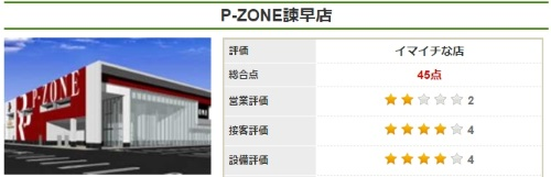 P-ZONE 諫早店