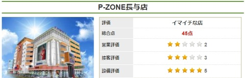 P-ZONE 長与店