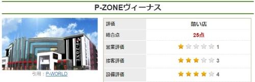 P-ZONE ヴィーナス
