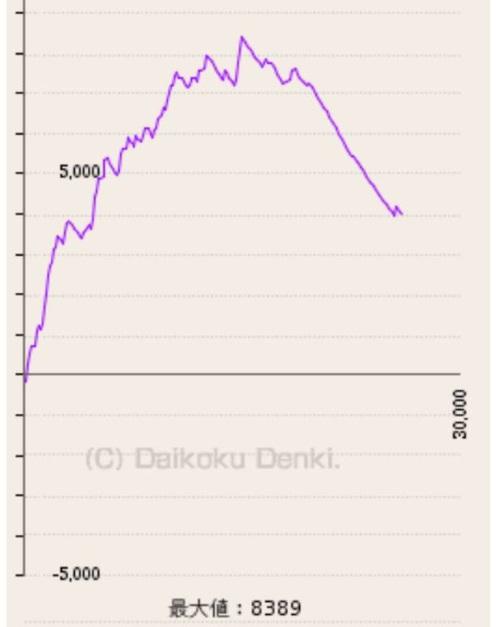 イミソーレ3V‐30 データ