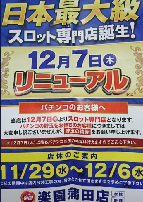楽園蒲田スロット専門店リニューアル