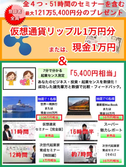 加藤将太キャンペーン