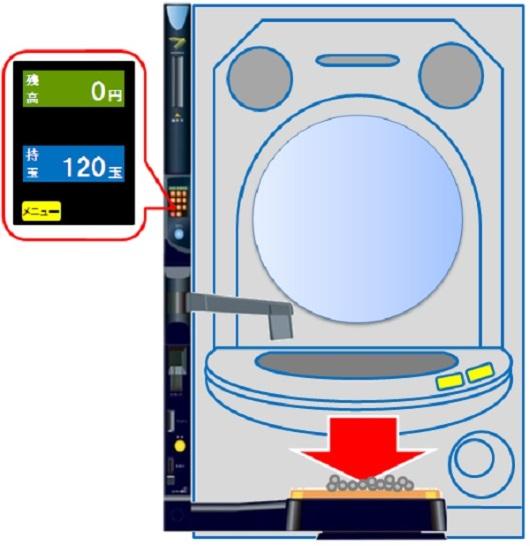 パチンコ・スロットの各台計数システムのメリットとデメリット ...