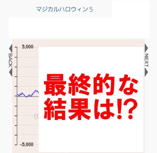 マジカルハロウィン5スランプグラフ