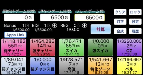 G1 データ