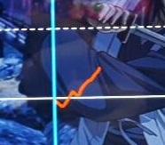 バジリスク絆 スランプグラフ