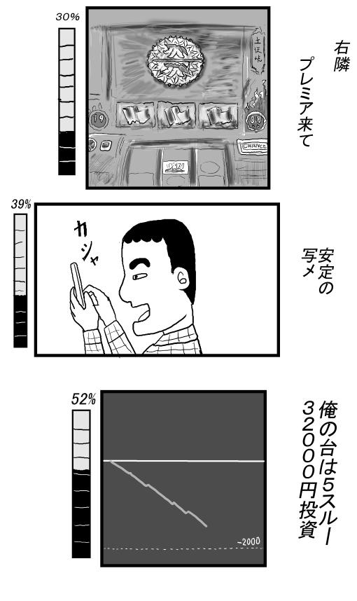 WEBパチスロ漫画3ページ目