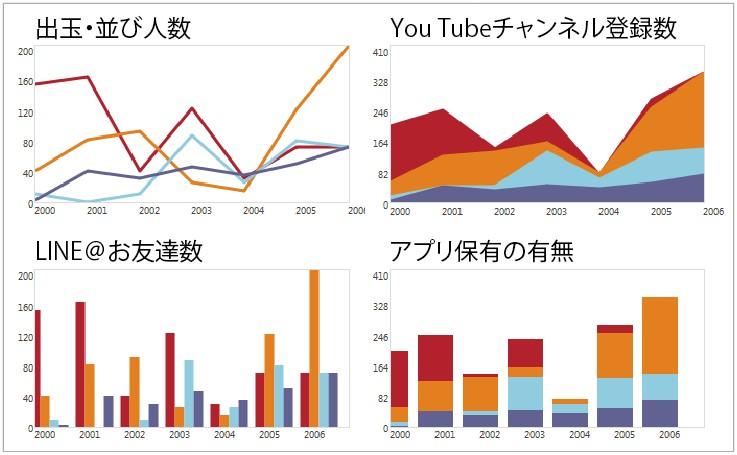 様々なデータ