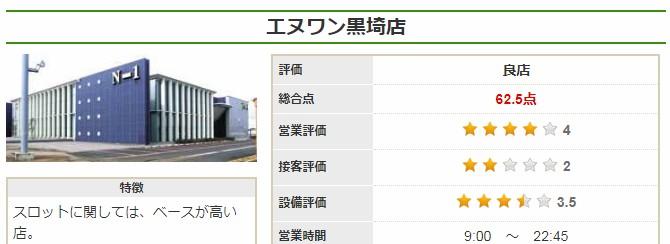エヌワン黒埼店