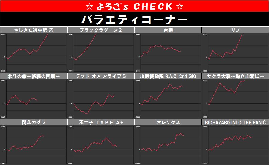 1月17日(木)回胴アンケ取材結果
