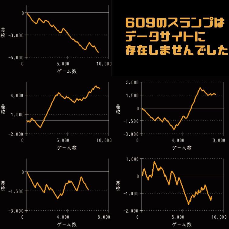 スランプデータ