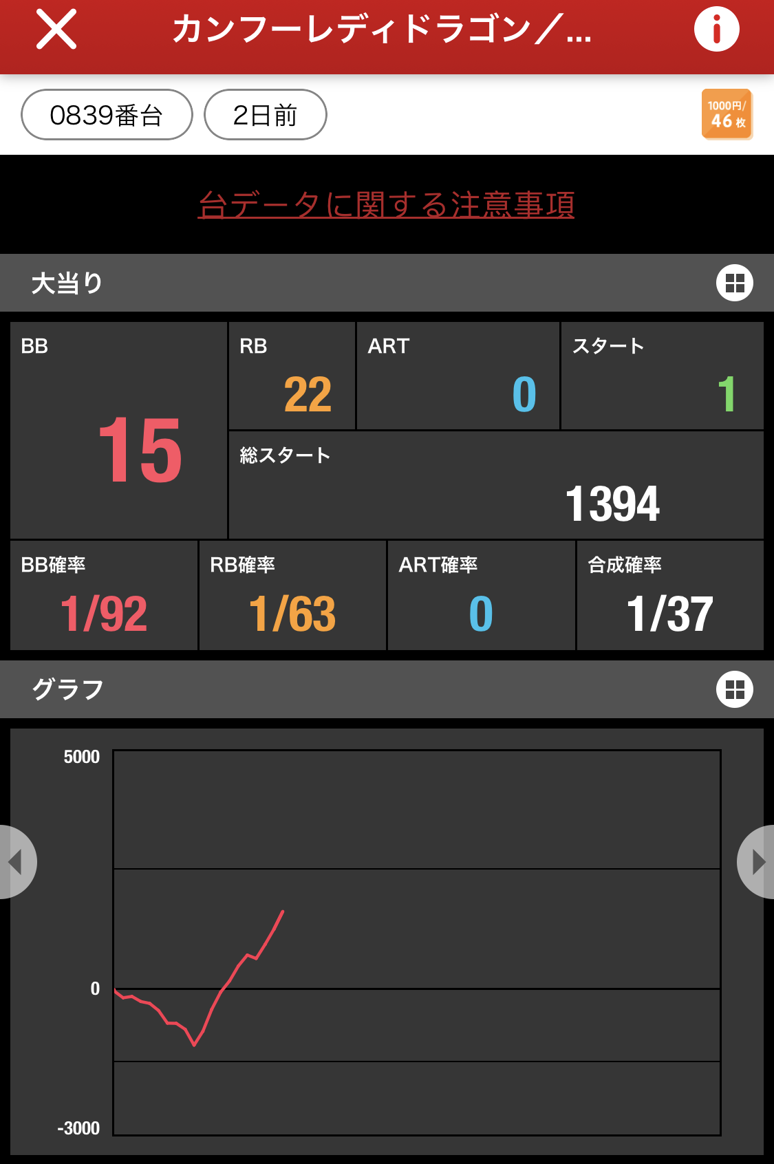 マルハン所沢出玉結果 10/13リニューアル