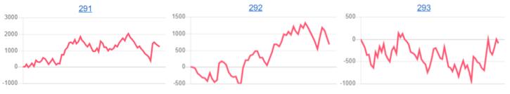 出玉スタンプグラフ