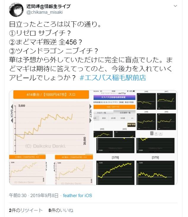近間岬 Twitter